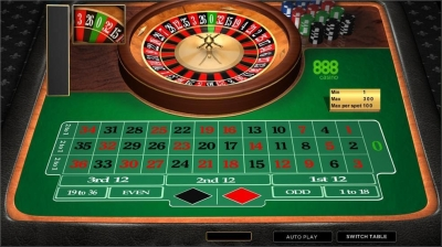 6 Things to Consider When Playing Online Roulette